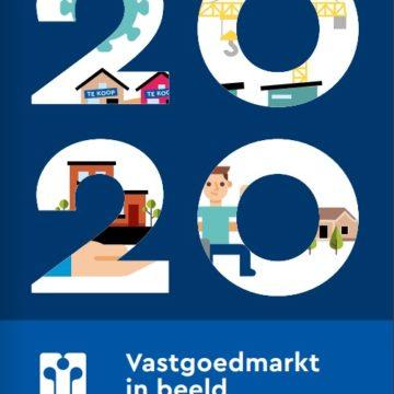 Vastgoedmarkt in beeld 2020